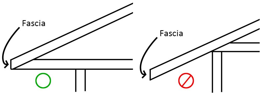 Trusses et Fascia